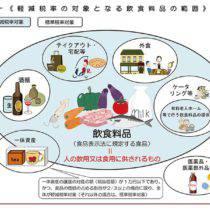 軽減税率の対象となる飲食料品の範囲